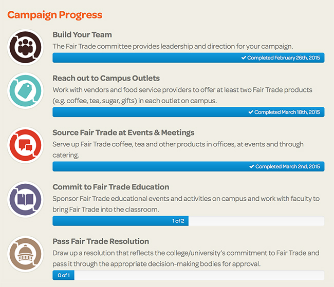 Track the Environmental Sustainability Club's Fair Trade Campaign progress.